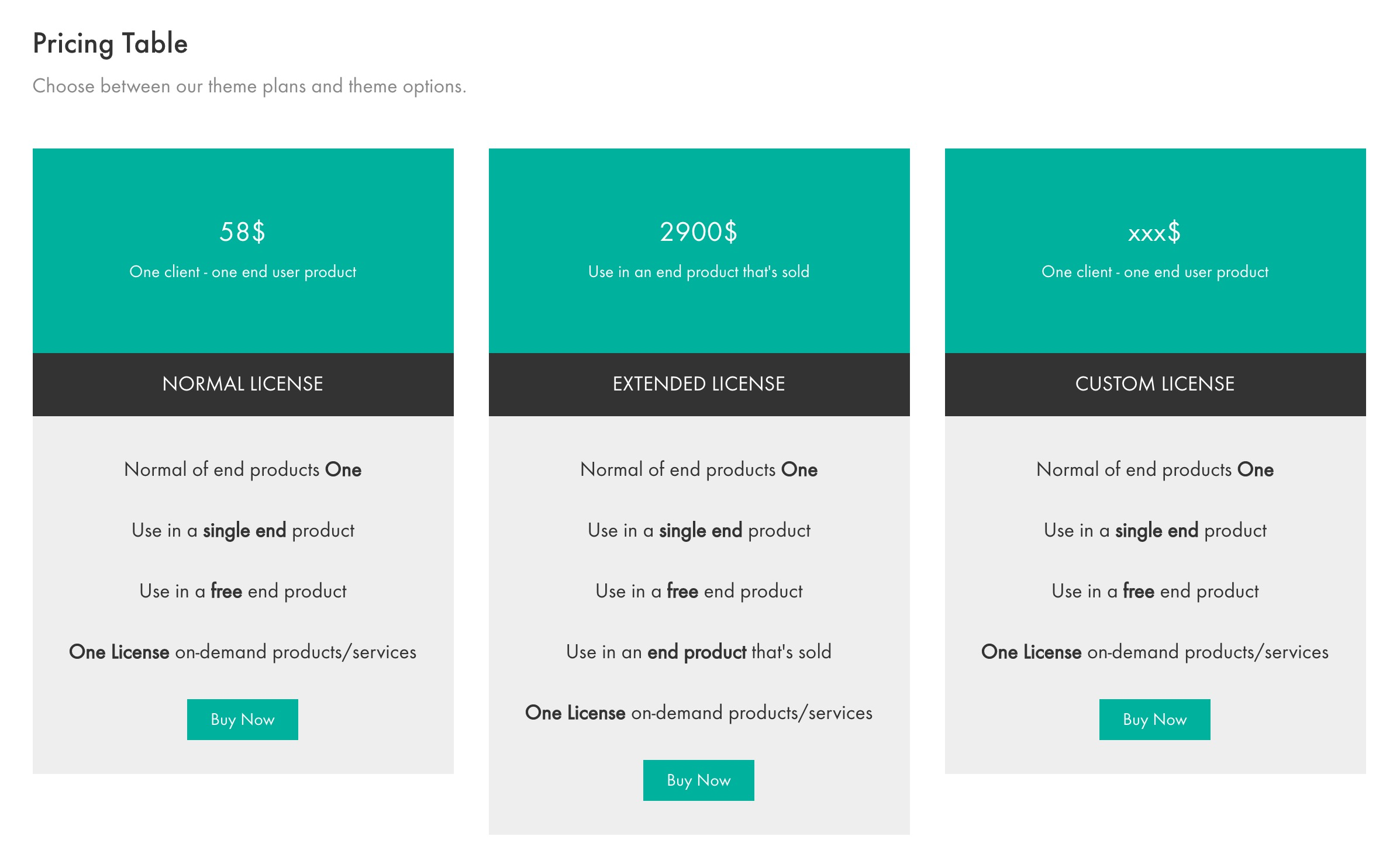 Pricing Table element – Documentation